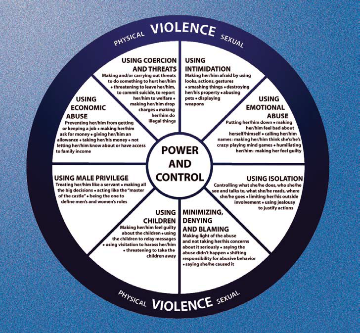 do the media help create a circle of violence | help related items search for circle of violence: a family drama on amazoncom also known as: circle of violence see more » filming locations: california, usa.